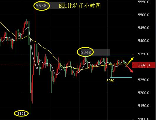 柚子币最高价格是多少:eos币官网中文版苹果下载